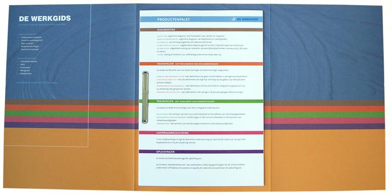 productenpalet ontwerp werkgids