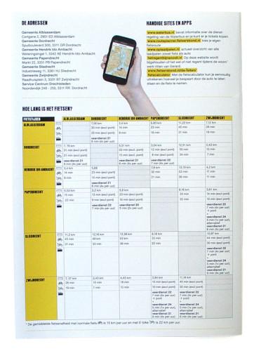 ontwerp tabel in folder
