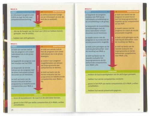 ontwerp brochure Catch in de pocket
