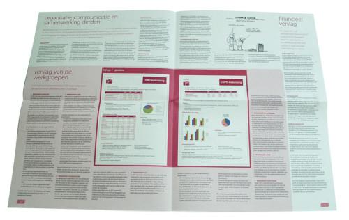 opmaak jaarverslag Coöperatie Stadsmaatschap Utrecht